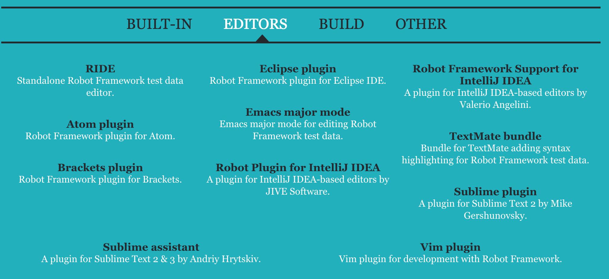 Robot Framework :: จะเขียน test case ด้วย editor อะไรดีนะ