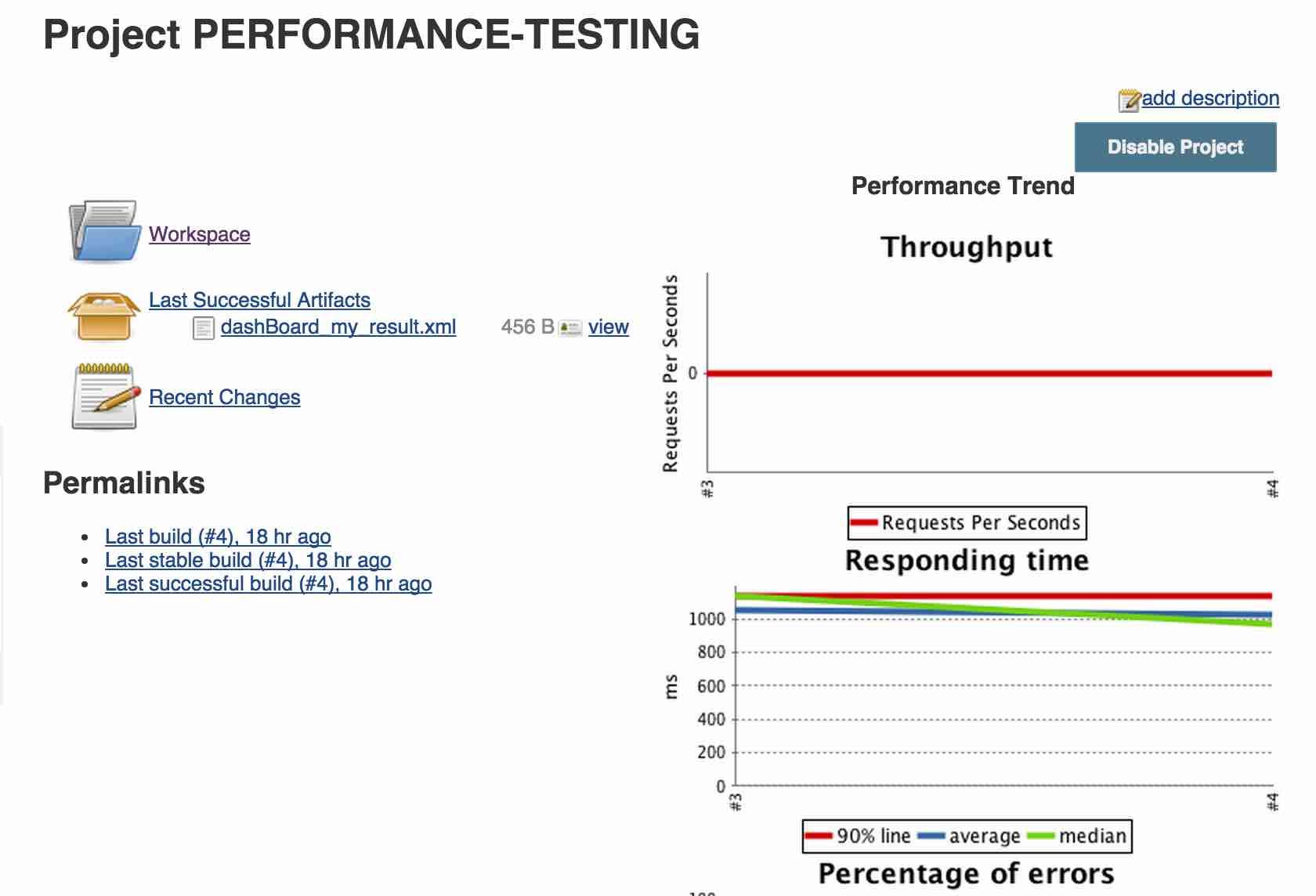 สรุปการแบ่งปันเรื่อง Performance testing with Apache jMeter