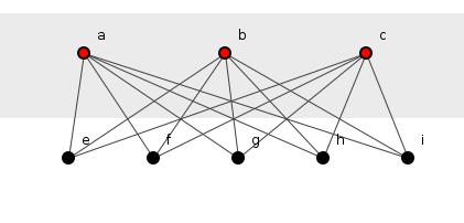 dup-big-system