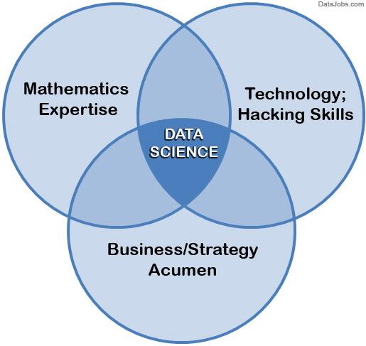 data-science-diagram-2