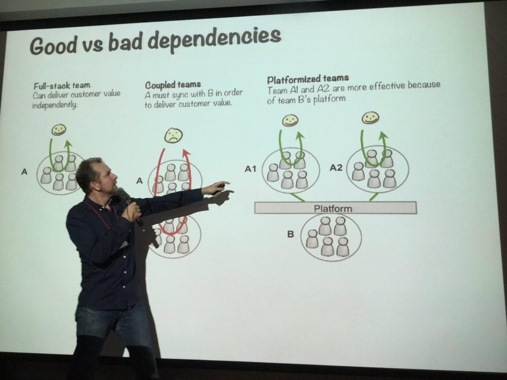 4 Dependencies