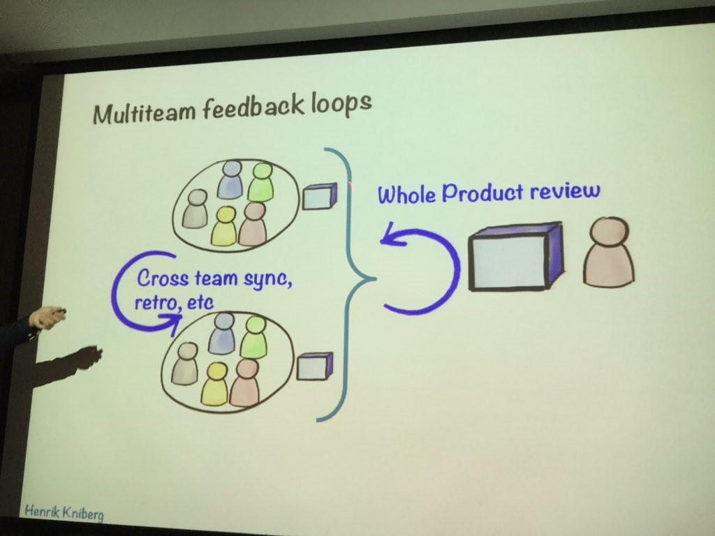 6 Feedback Loops