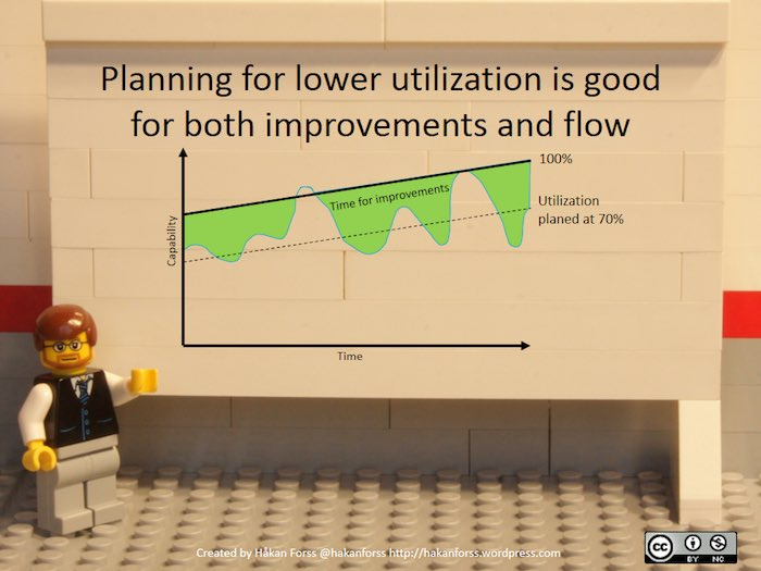 planning-for-lower-utilization