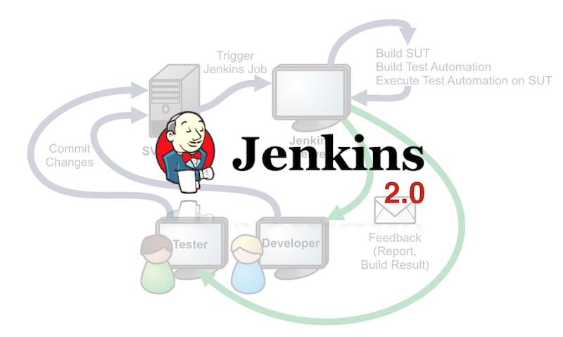 my-jenkins
