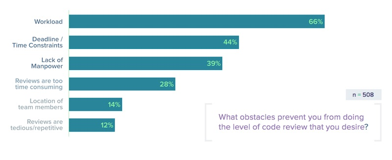 code-quality-05