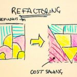 refactoring-00
